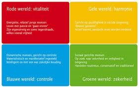 Beken kleur voor bruikbare buyer persona marketingtribune business to business - Kleur harmonie leven ...
