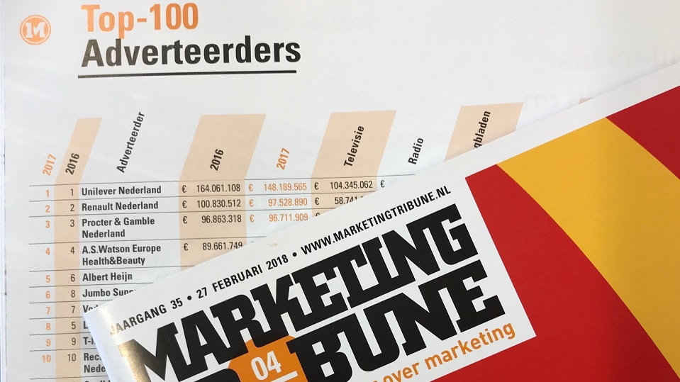 Top 100 Adverteerders 2017 van MT en Nielsen: mediabestedingen plussen 8%